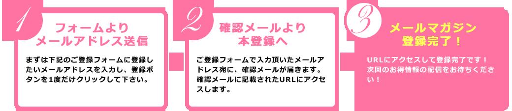 【千葉風俗】栄町ソープランド アラカルト【-A La Carte-】とっても簡単!メールマガジン登録ステップ