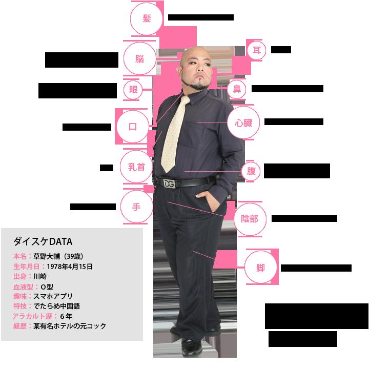 千葉・栄町のソープランド【アラカルト】求人!!スーパーアドバイザー【草野大輔】