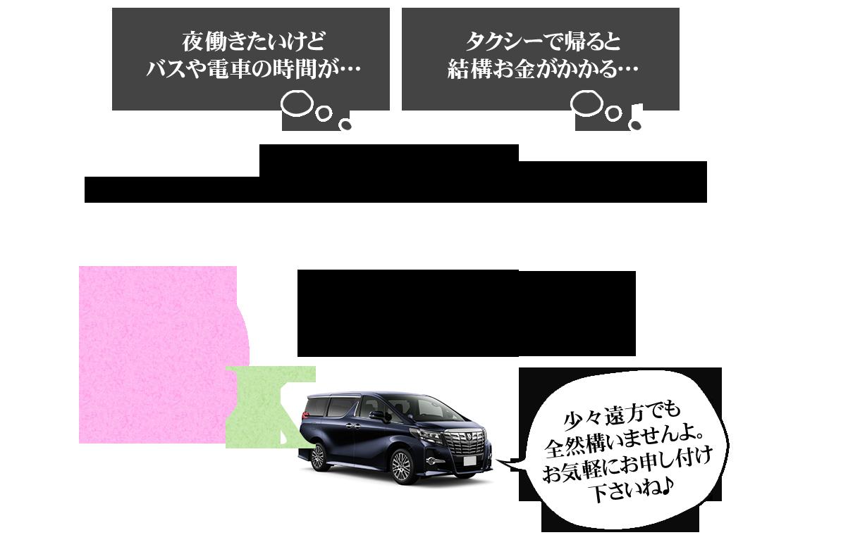千葉・栄町のソープランド【アラカルト】求人!!少々遠方でも 全然構いませんよ。 お気軽にお申し付け 下さいね♪