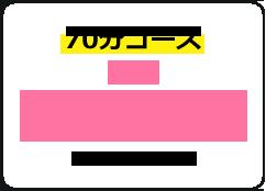 【千葉風俗】栄町ソープランド アラカルト【-A La Carte-】70分コース最大3,000Pご利用できます。
